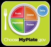 My Plate.gov